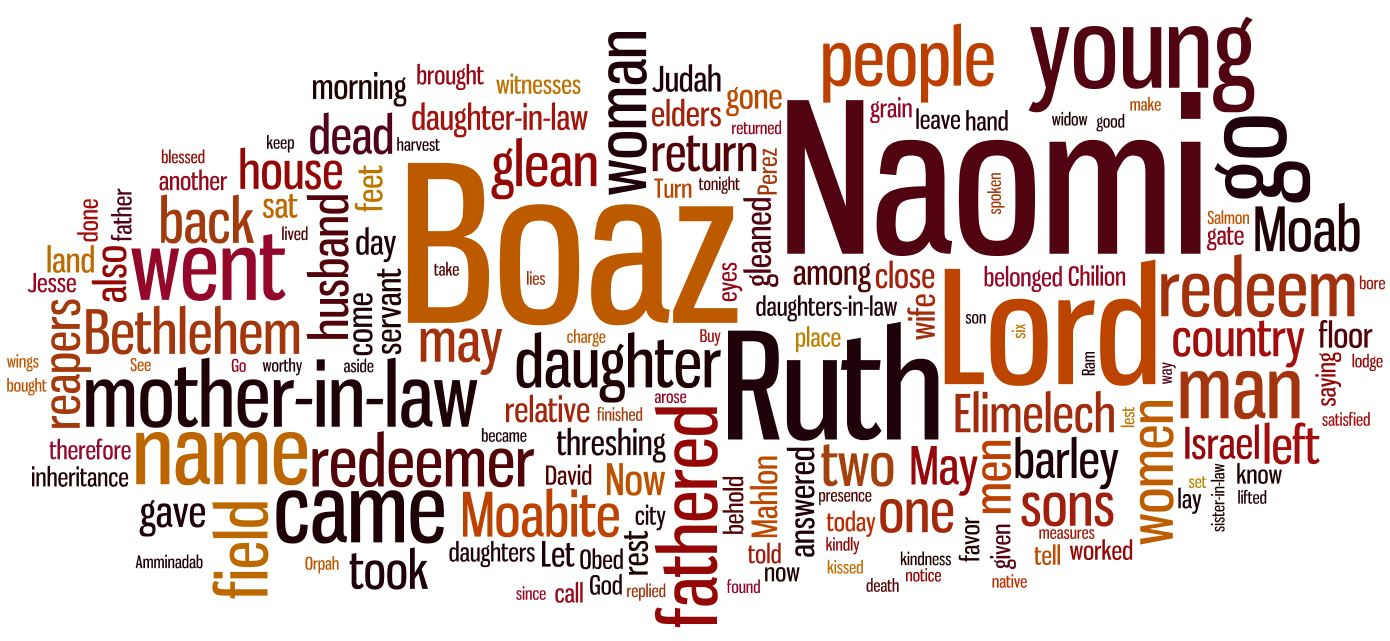 an analysis of the book of ruth in the bible Summary summary of the book of ruth this summary of the book of ruth provides information about the title, author(s), date of writing, chronology, theme, theology, outline, a brief overview, and the chapters of the book of ruth.